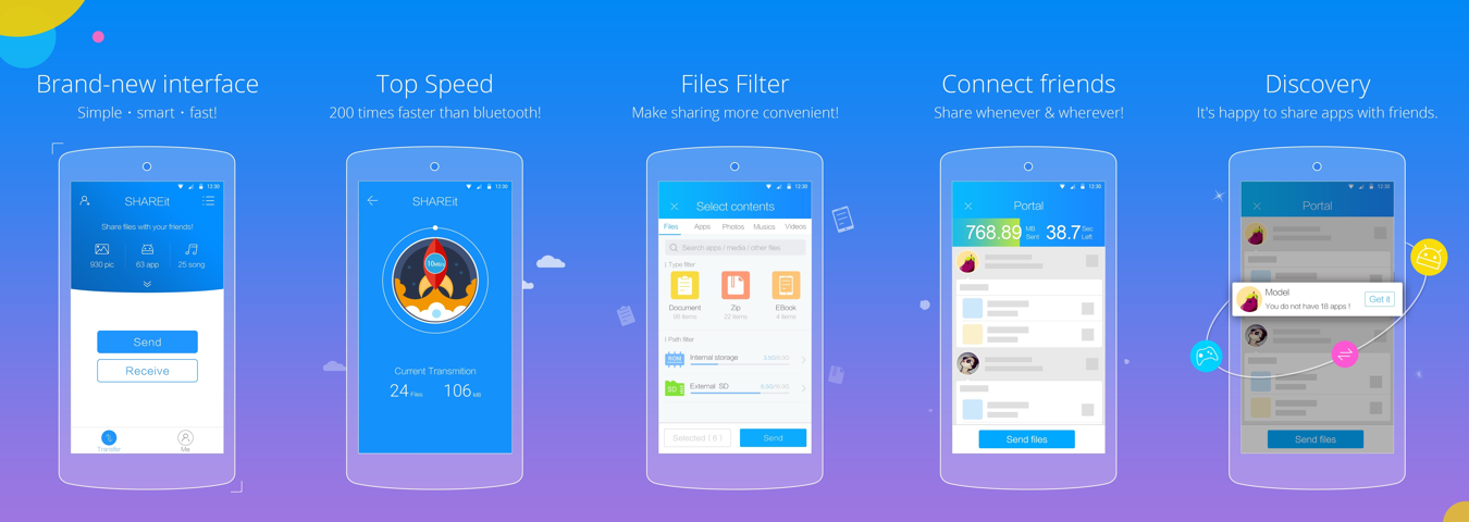 SHAREit Launches New Upgrade of its Market-leading P2P Transfer App